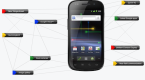 Google's Nexus S 4G coming to Sprint this Spring