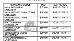 Pricing for DROID CHARGE and DROID Incredible 2 leaked