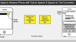 Apple files patent with text-to-speech and speech-to-text