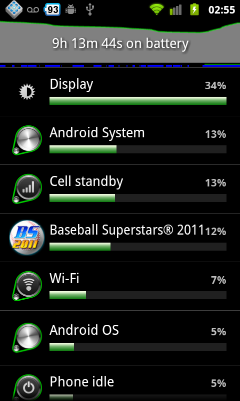 Battery Nexus S 4G Review