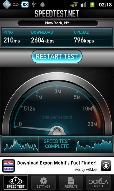 Speed Nexus S 4G Review