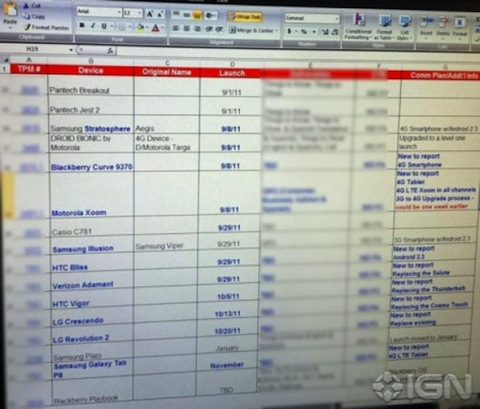 Leaked Verizon document shows release dates for Samsung Stratosphere, Droid Bionic, BlackBerry Curve 9370, LG Revolution 2, and much more