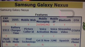 Samsung Galaxy Nexus shows up in Verizon's system