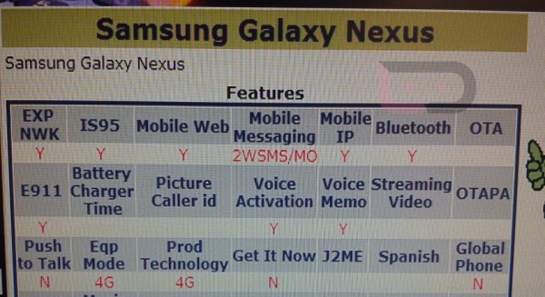 Samsung Galaxy Nexus shows up in Verizons system