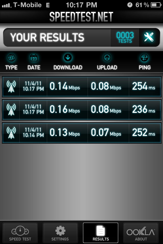 20111106 185544 Sprint iPhone 4S slow data connection speeds infuriate old and new customers alike