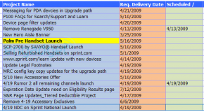 Sprint internal document hints at a possible May 17th launch