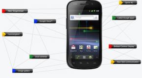 Google's Nexus S 4G coming to Sprint this Spring