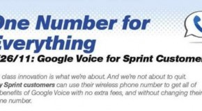 Google Voice for Sprint customers launching April 26