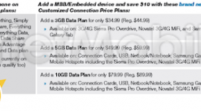 Sprint launching tiered data plans on embedded devices and hotspots