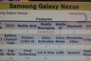 Samsung Galaxy Nexus shows up in Verizon's system